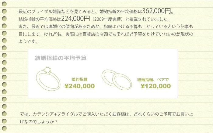 婚約指輪・結婚指輪の予算